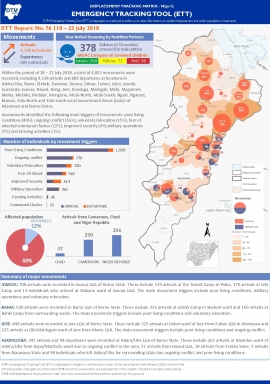Nigeria — Emergency Tracking Tool Report 76 (18 - 23 July