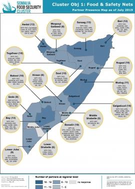 Partner Presence Map: Access to Food and Safety Nets | Food