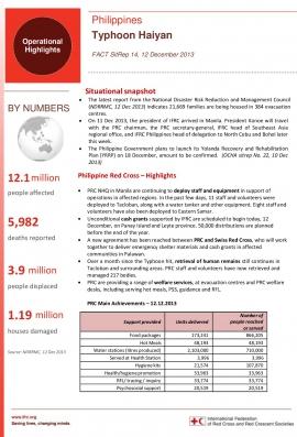 IFRC: Typhoon Haiyan FACT SitRep 14 (12 December 2013