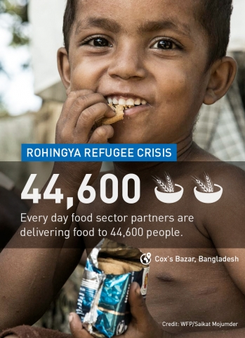A Rohingya Child having WFP biscuit